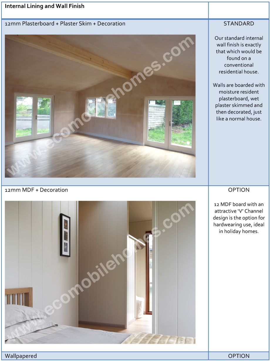 Eco13-mobile-home-manufacturers-InternalLining