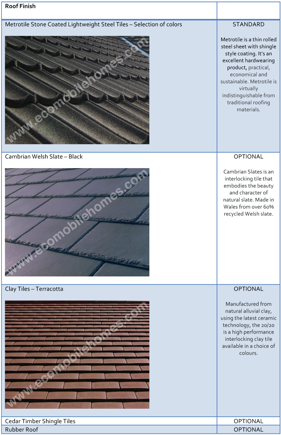 types of roof finishes pdf