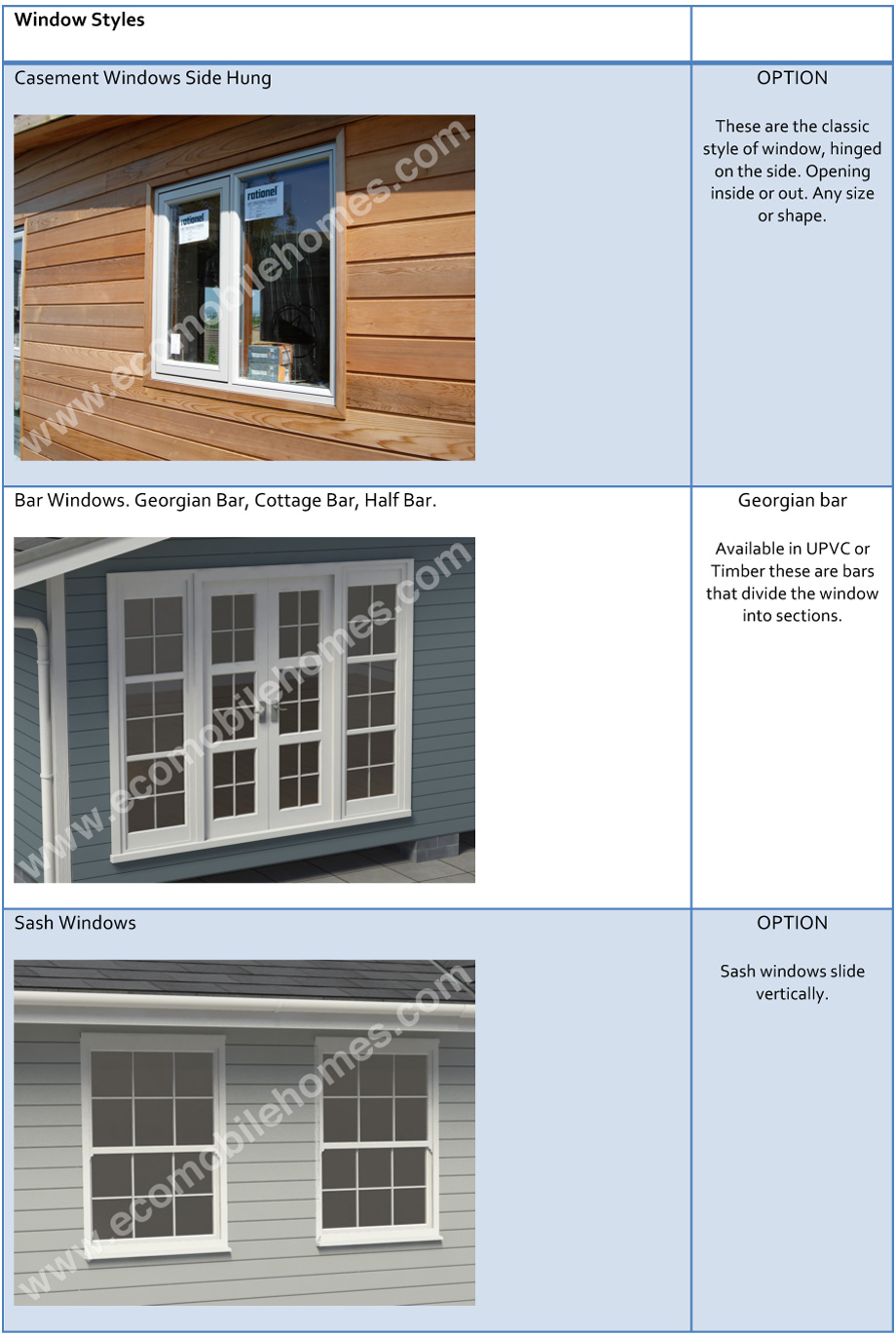 Window styles eco mobile homes for New window styles for homes