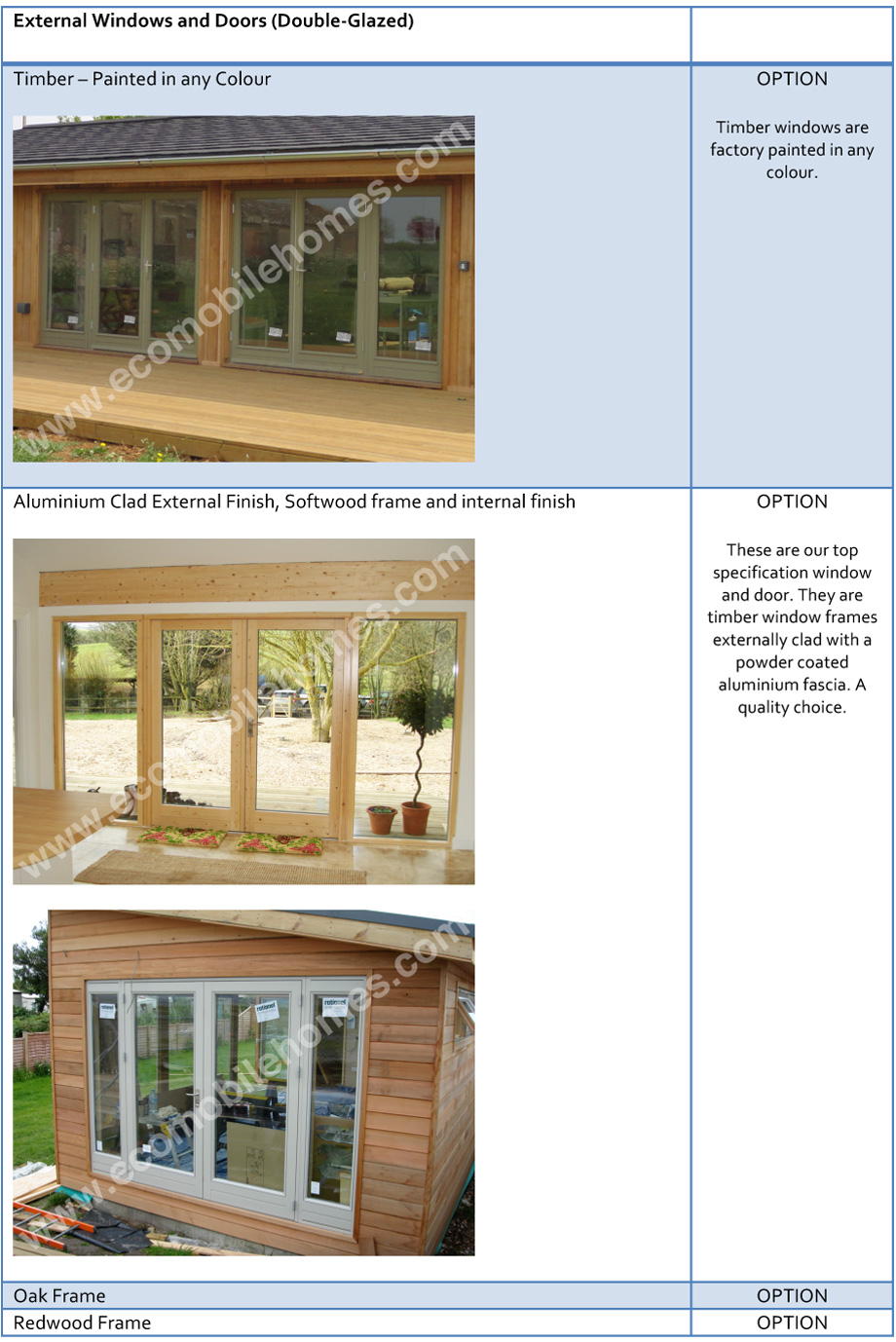 Window materials eco mobile homes for House window brands