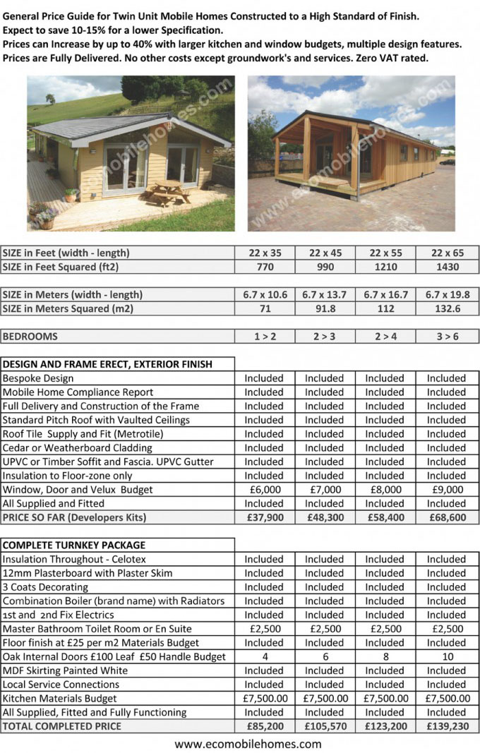 Prices eco mobile homes for List of house builders