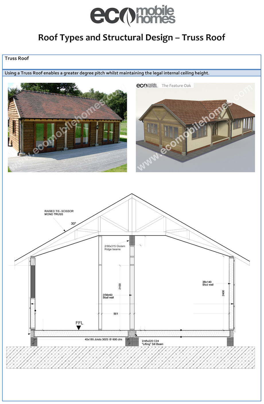Roof Types Eco Mobile Homes